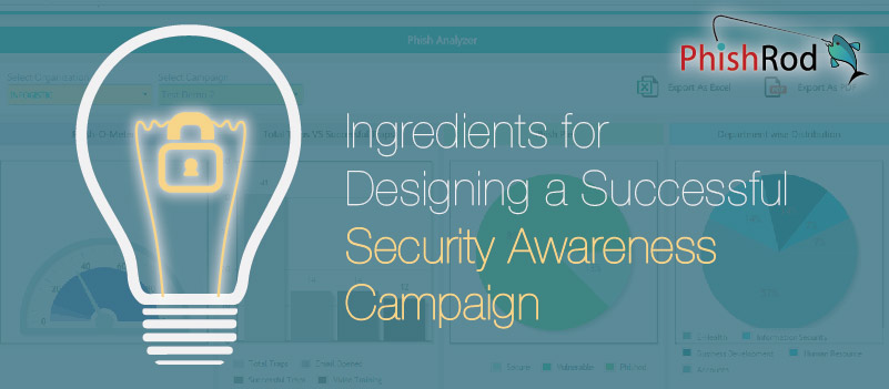 Ingredients for Designing a Successful Security Awareness Campaign